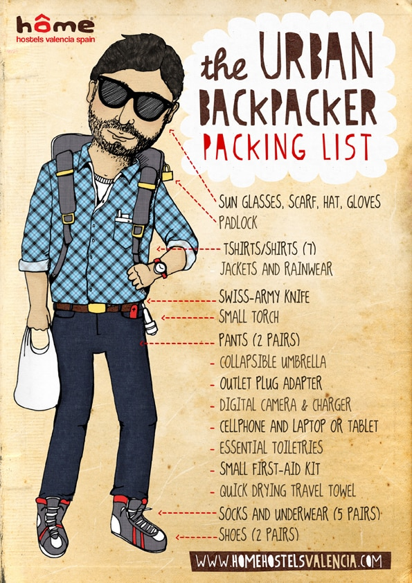 backpack for europe travel packing list